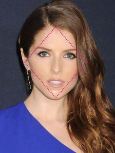 不同脸型修容技巧 带来最全面的修容教程