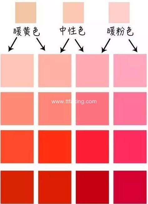 怎么选适合自己的口红颜色 肤色唇色都是关键点 ttfaxing.com